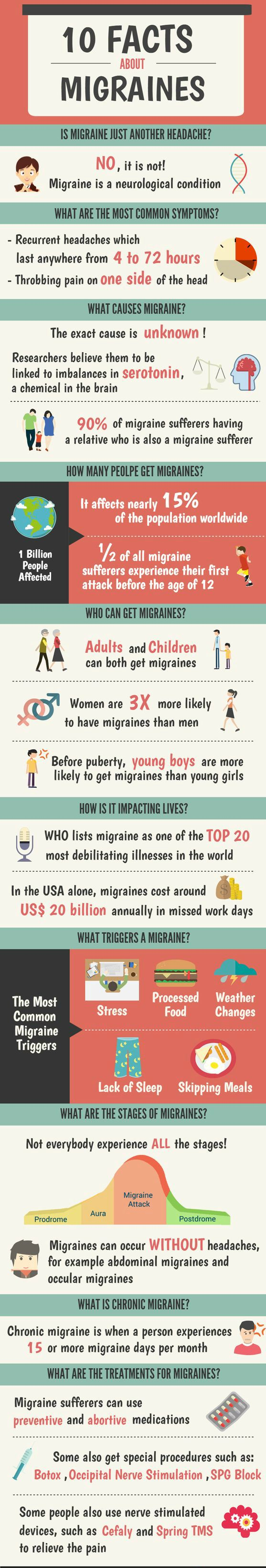 migraine headache research paper Among potential risk factors for migraine headache, risk of migraine  this is an  open access article distributed under the terms of the creative.