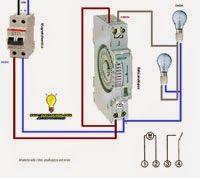 Esquemas eléctricos: Alumbrado exterior con reloj analogico