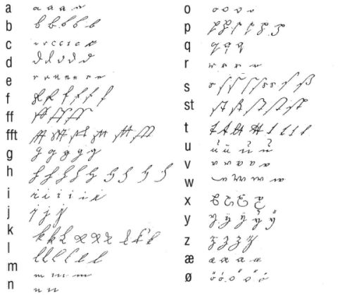 Det gotiske alfabet, små bogstaver