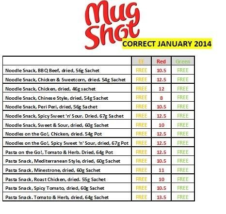Syn free mug shots :)