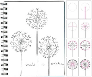 Art Projects for Kids: How to Draw a Dandelion drawing: ArtProjectsforKids.org