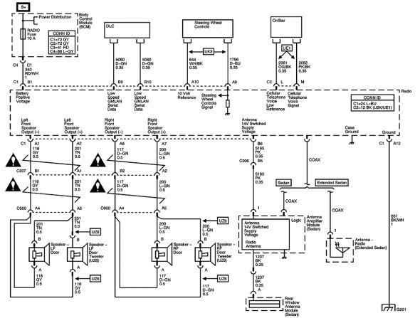 1999 Chevrolet Malibu Wiring Diagram Auto Wiring Diagrams ...