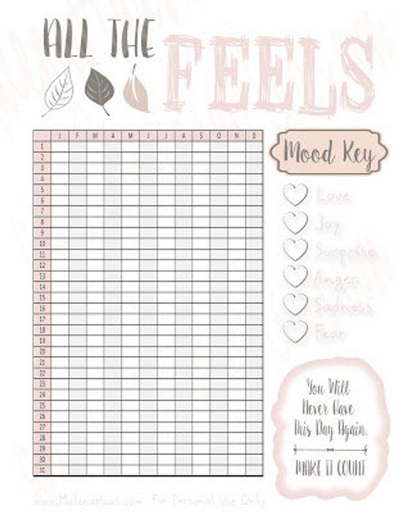Mood Tracking Planner Insert (PRINTABLE for Happy Planner
