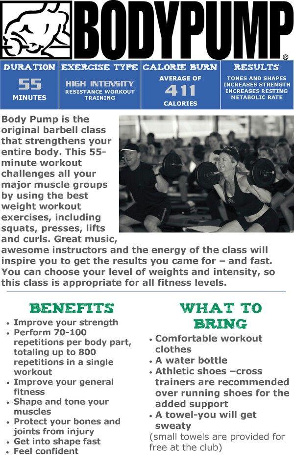 Fitness Pal Bodypump