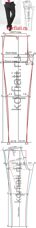 Выкройка-основа мужских брюк от Анастасии Корфиати...<3 Deniz <3
