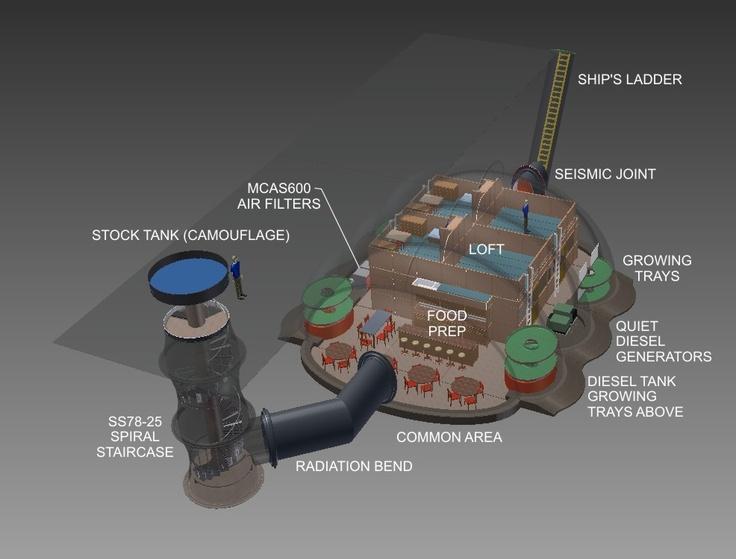 Zombie Apocalypse Bug Out Shelter : Radius engineering bomb shelter you know want one