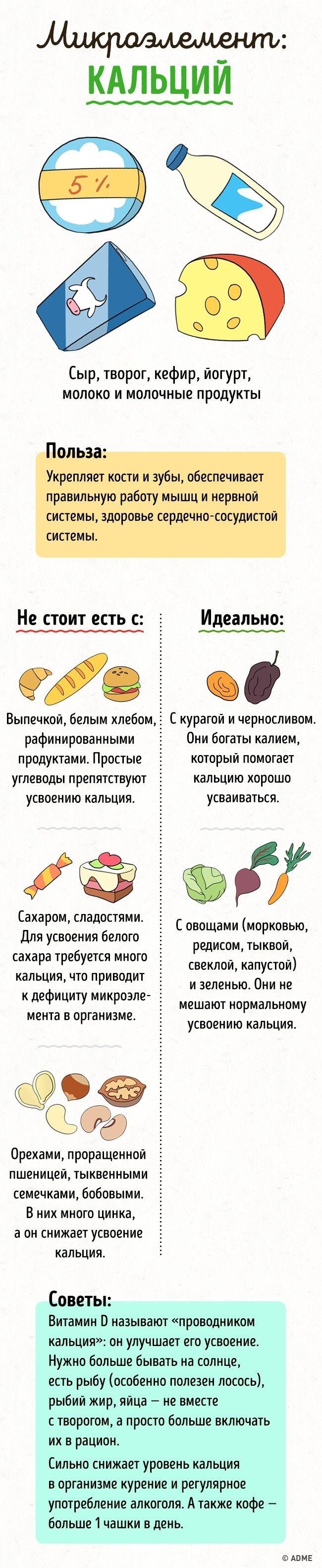 Полезные микроэлементы и витамины в еде не всегда дружат и даже могут блокировать усвоение друг друга (а порой, наоборот, усиливать). Чтобы свести к минимуму нежелательные сочетания, не стоит налегать...