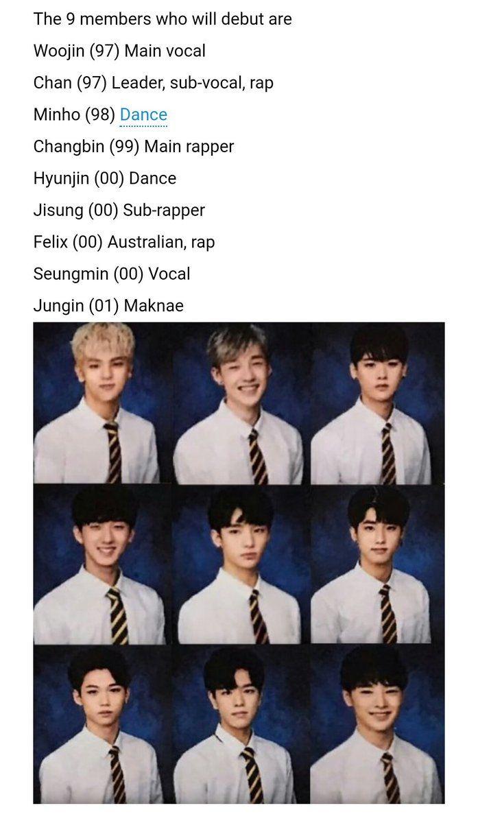kpop groups debut year