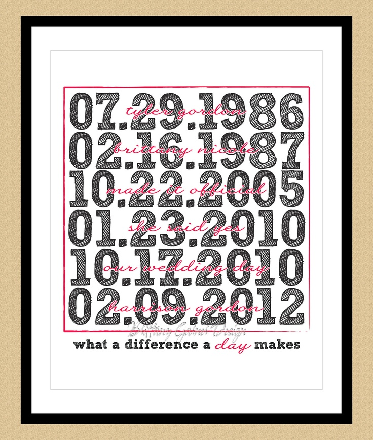 What A Difference A Day Makes - Memorable Dates Art Print