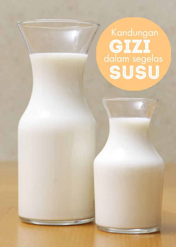 Kandungan Gizi dalam segelas Susu :: Calories in a glass of milk :: Nutrition facts of milk