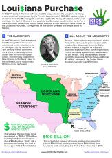 Free Louisiana Purchase printable for History Sentence Week 6 CC
