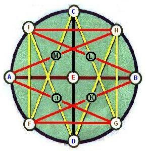http://spheres.dyndns.org/images/tarot_bdn10.jpg