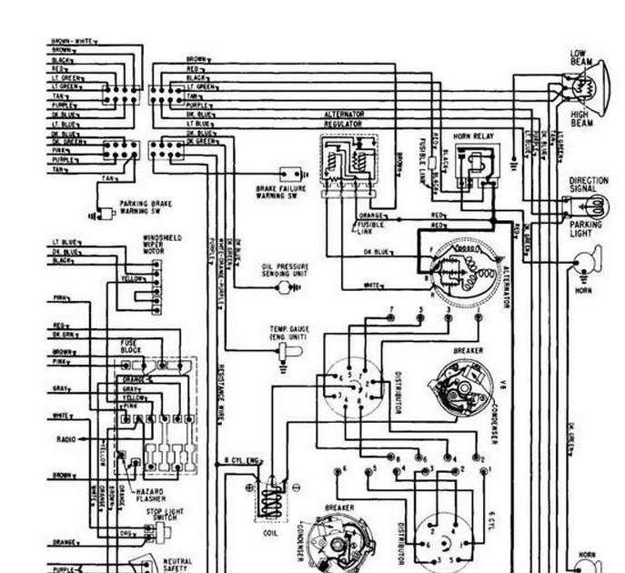 2007 Dodge Grand Caravan Wiring Diagram The In 2021 Grand Caravan Diagram Caravan