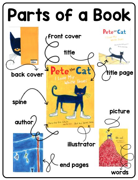 A Place Called Kindergarten: Parts of A Book Anchor Chart FREE