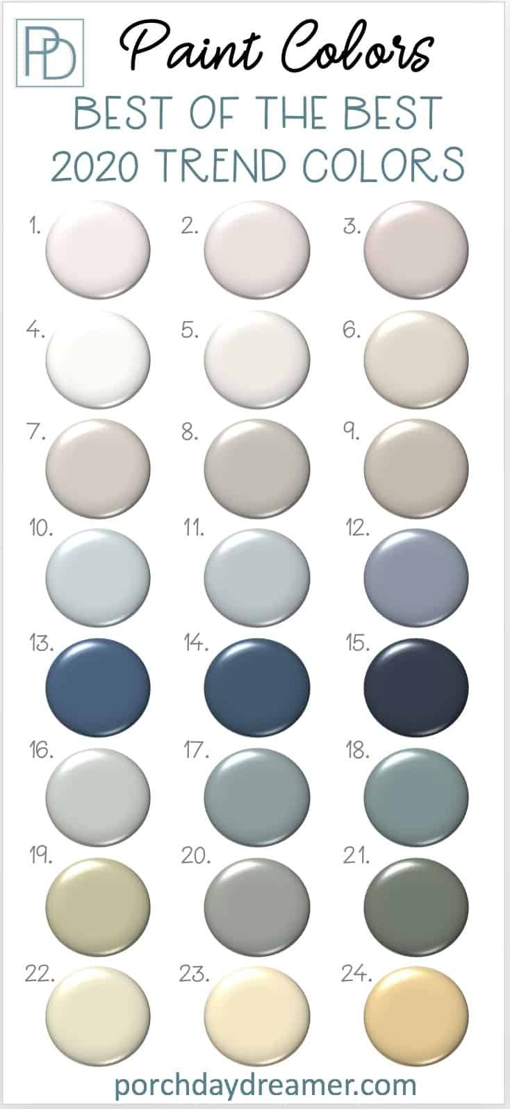 2020 Paint Color Trends: 24 Best of the Best Picks in 2020 ...