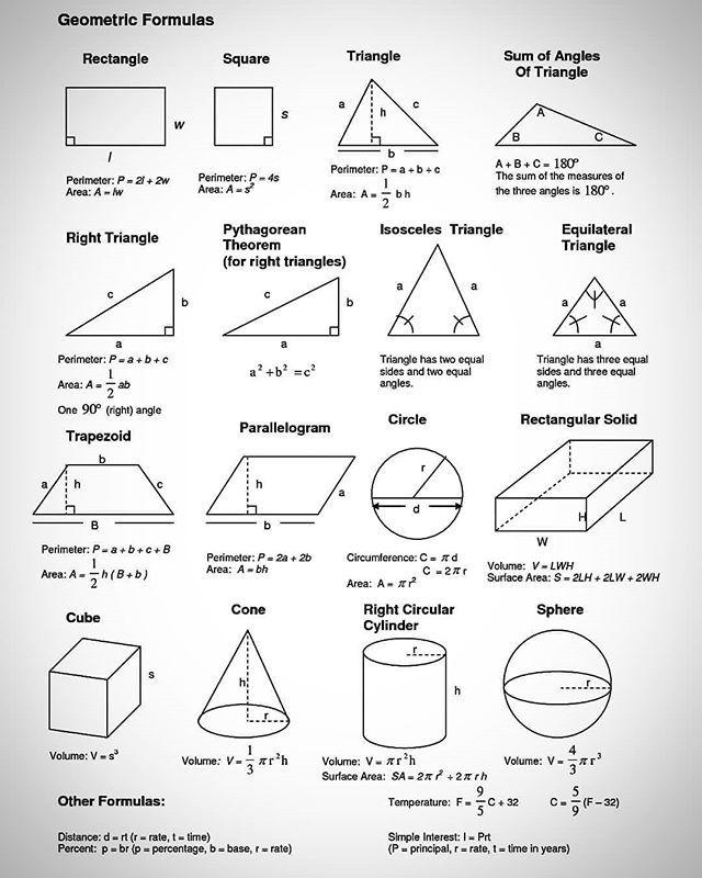 Geometric Formula Belajarmatematika Dodi A111 Geometricart