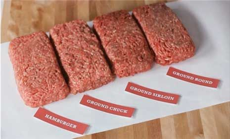 Choosing among meats can make or break your grocery budget. Our video will teach you to pick the best beef for your next hamburger casserole.