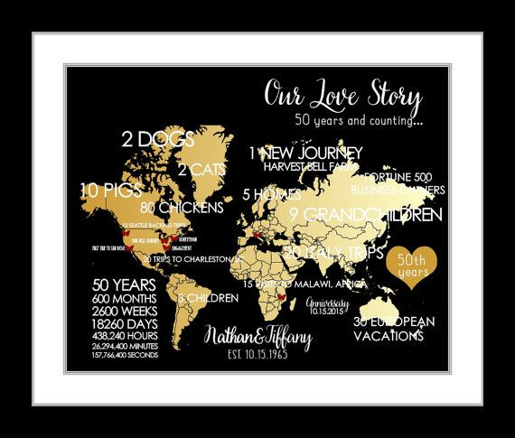 50th Anniversary Gifts, 50th Anniversary Gift Ideas 50th Wedding Anniversary Gifts 50 Year Anniversary Party Gifts For Parents 50th Custom