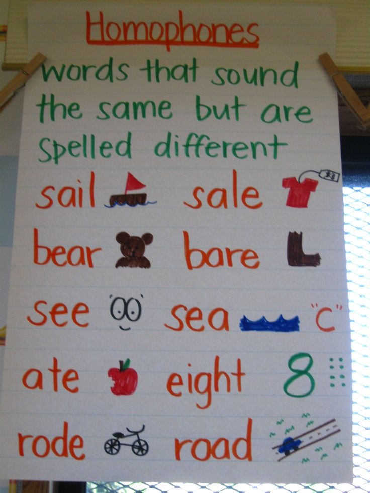 Printables Word Wise  With Synonym ,antonym,homophone 1000 images about grammar and punctuation on pinterest homophones words that sound the same but are spelled mean something different