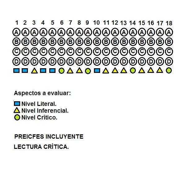 PREICFES INCLUYENTE DE LECTURA CRÍTICA: ANÁLISIS DE PREGUNTAS CONTEXTUALIZADAS 5