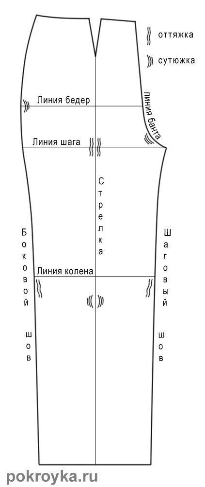 Раскладка и раскрой выкроек брюк на ткани 1. После построения чертежа брюк, его проверяют на совпадение контрольных линий: низа, колена, шага, бедра, талии. Проверяют мерки СБ и СТ с учетом их свободного облегания. Проверяют мерку ДП. 2. Перед началом раскроя ткань декатируют и только с изнаночной стороны. Причем для каждого вида тканей существует свой способ [...]