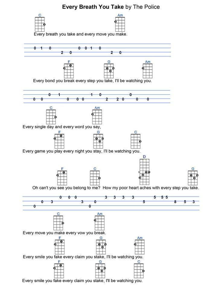 You And Me Lifehouse Guitar Chords Choice Image - basic guitar ...