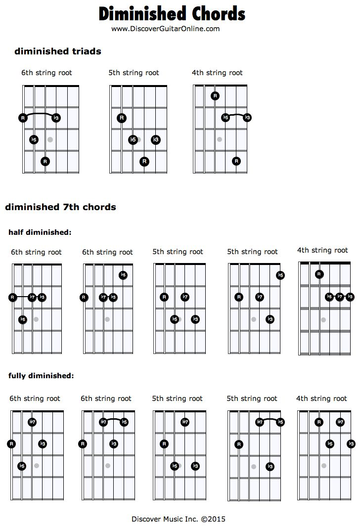 99 Best Music Theory Images On Pinterest Guitar Chord Guitar