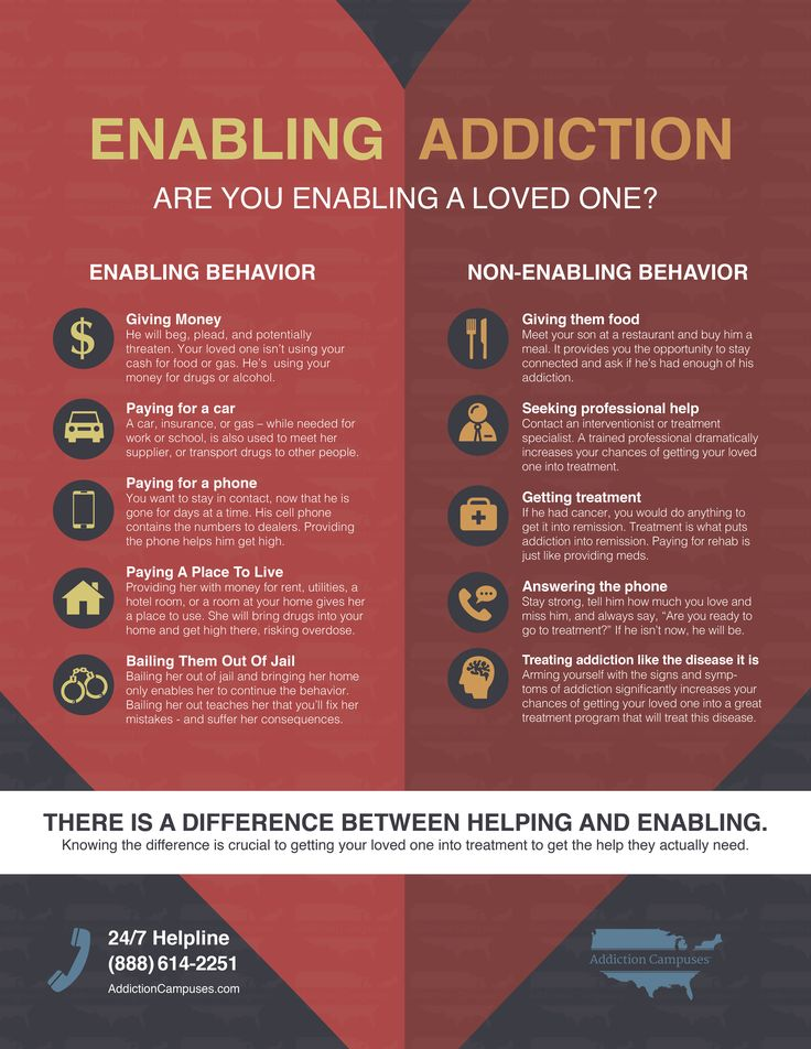 Learn the difference between helping and enabling #addiction - it could  save a life.