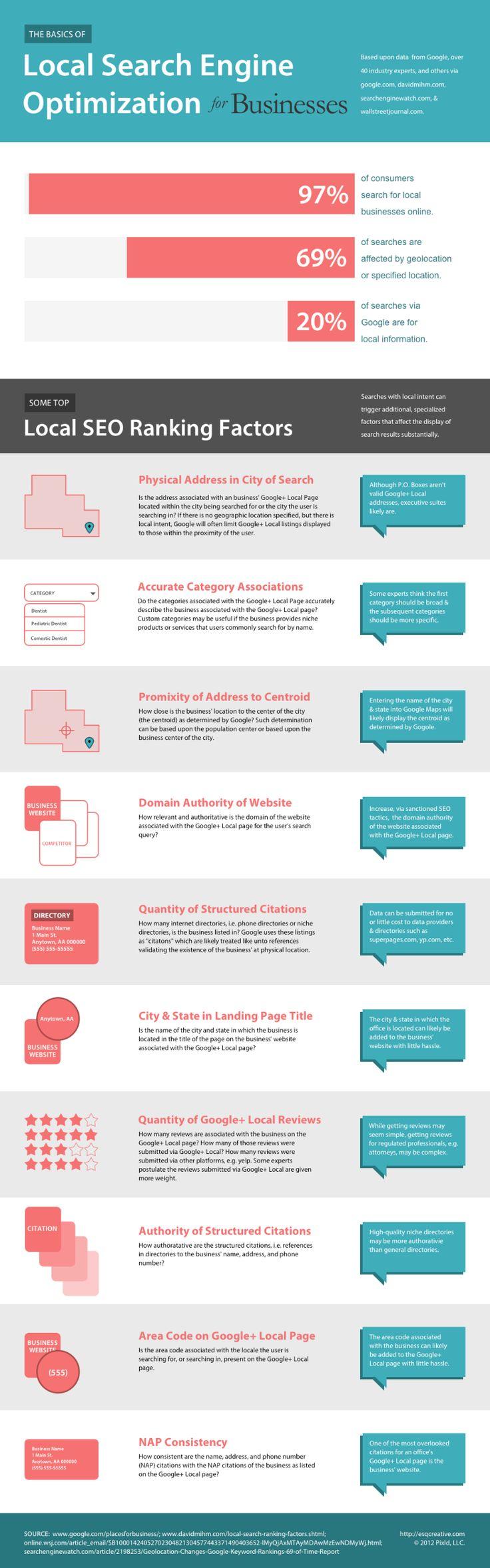 10 Vital Local #SEO #Tips #Infographic