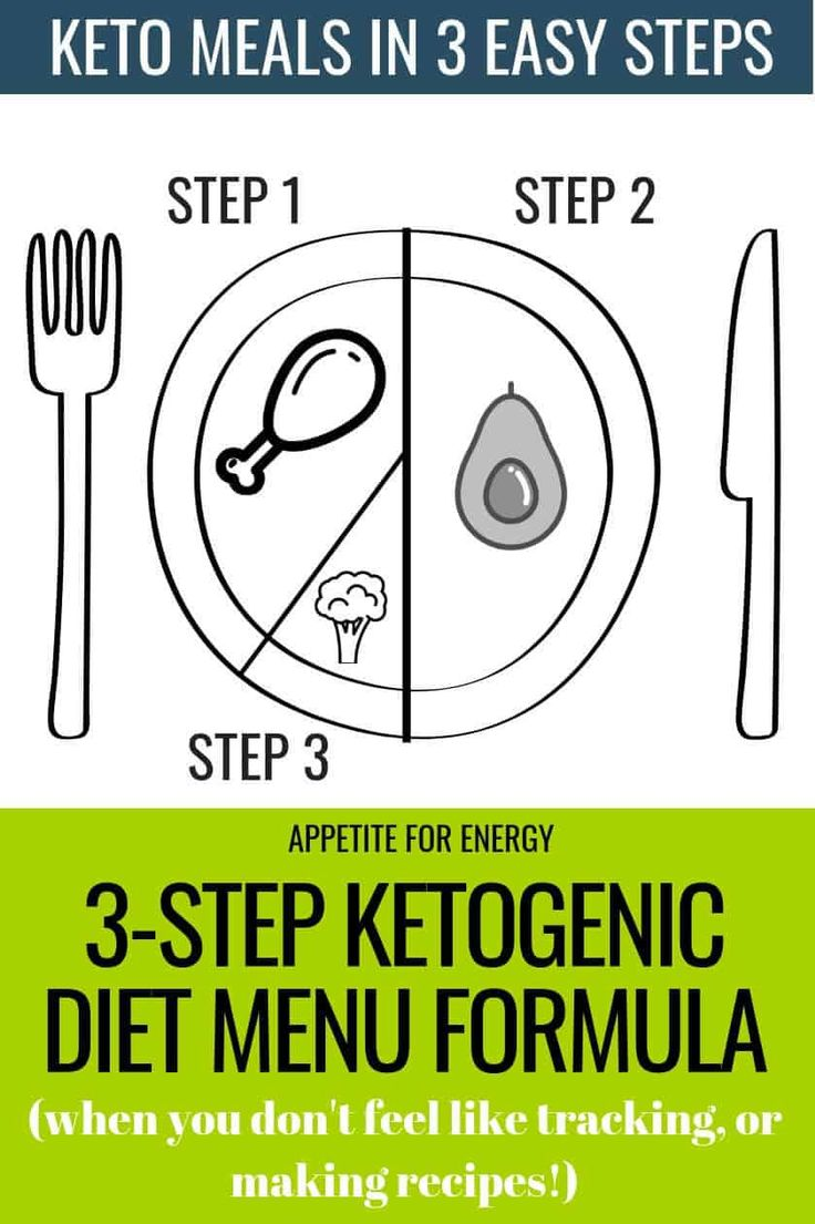 The keto diet doesn't have to be complicated. If the idea of searching for anoth...