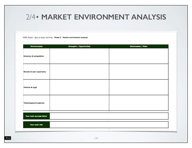 market and environment analysis of pakistan Analysis of textile industry of pakistan acrylicand polyolefin-dominate the market this is a huge threat to the textile industry of pakistanenvironmental.