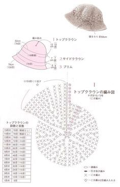 Bonnets et chapeaux avec leurs grilles gratuites , au crochet ! - Le blog de Anne