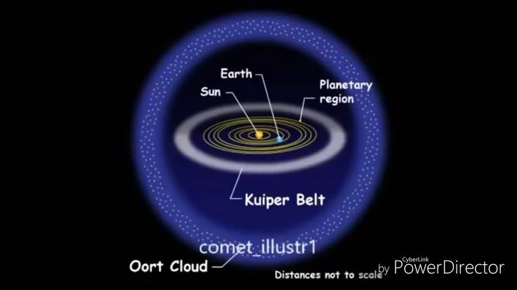 Nibiru News Planet X Pole Shift 2016