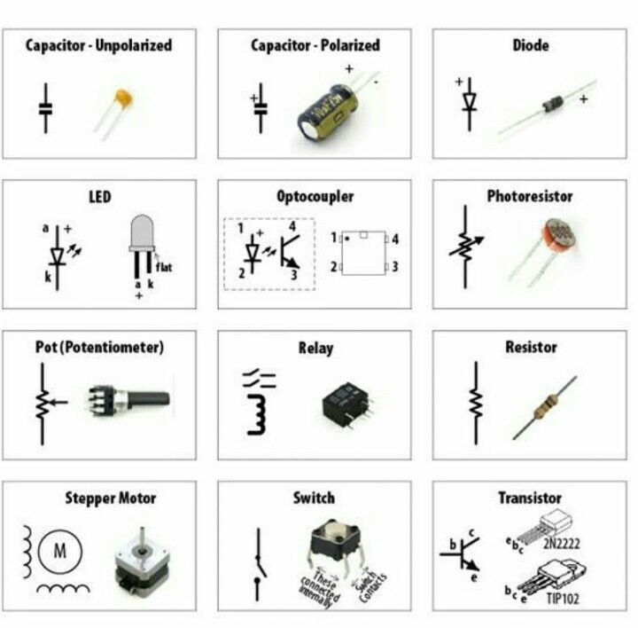 104 best Computer and Communications Engineering images on Pinterest ...