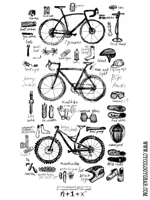Bike Maths. N+1+X squared = :) The correct number of bikes to own is N+1 (where n is the number currently owned) + X squared (where X is the number of corresponding equipment & gear needed to use each bike). The minimum number of bikes one should own is 3. On a tee shirt soon! :)