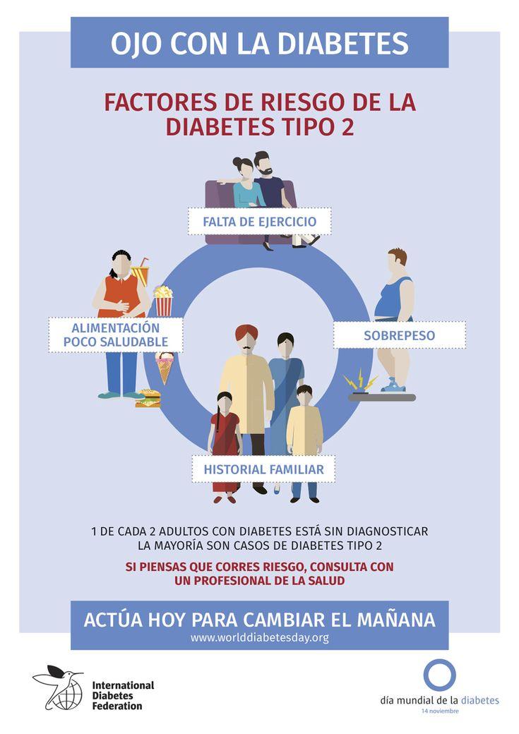"""Infografía """"Ojo con la diabetes. Factores de riesgo de la diabetes tipo 2"""" difundida por la IDF (International Diabetes Federation) con motivo del Día Mundial de la Diabetes 2016."""