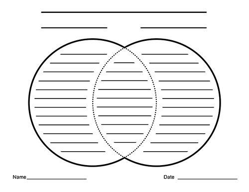 Pix For > Venn Diagram Template 2 Circles