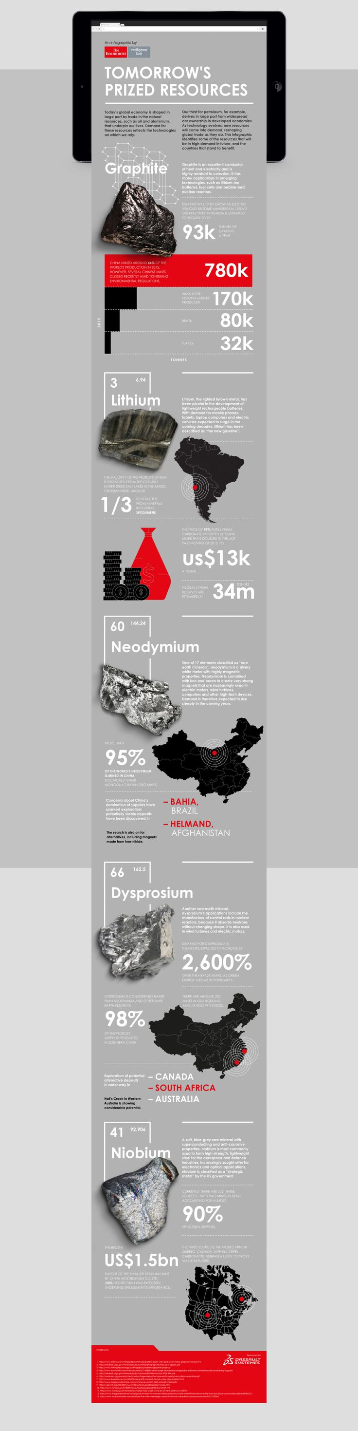 Surgery & Redcow were recently commissioned by The Economist Intelligence Unit to create a series of digital infographics for Western Union and the Dassault Systemes Future Realities project. The key focus for Western Union was to explore the global d…