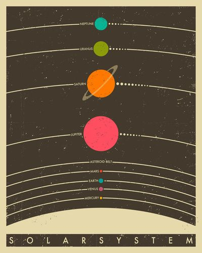 Solar System Art Print - i like this one for me!! lol                                                                                                                                                                                 More