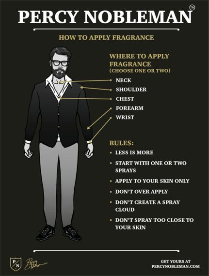 How to apply fragrance for men, by grooming experts Percy & Nobleman (available at allbeauty).