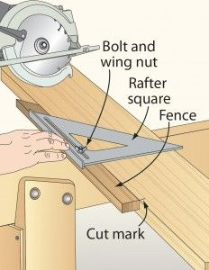 sunglasses buy Click To Enlarge   A rafter square saw guide will have you raising the roof