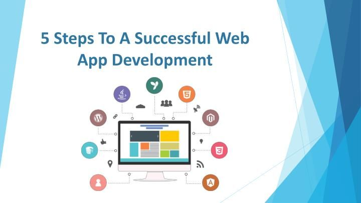 5 Steps To A Successful Web Application Development Web Application Development Web Application Application Development