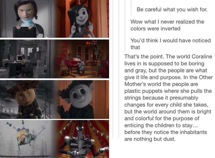 Coraline Facts