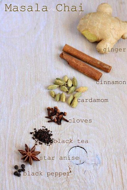 Masala Chai Nederlandstalige website Dutch website bron / source : http://www.collaborativecurry.com/2012/05/masala-chai-indian-spiced-tea.html