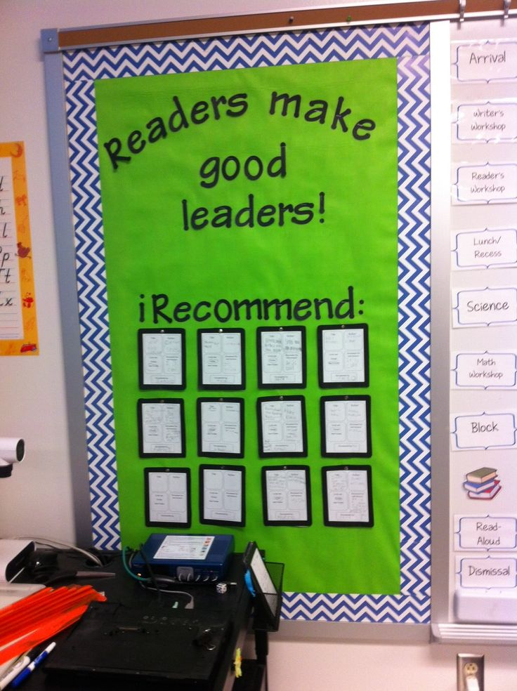 17 best images about decorate your classroom on pinterest for Ways to decorate a bulletin board