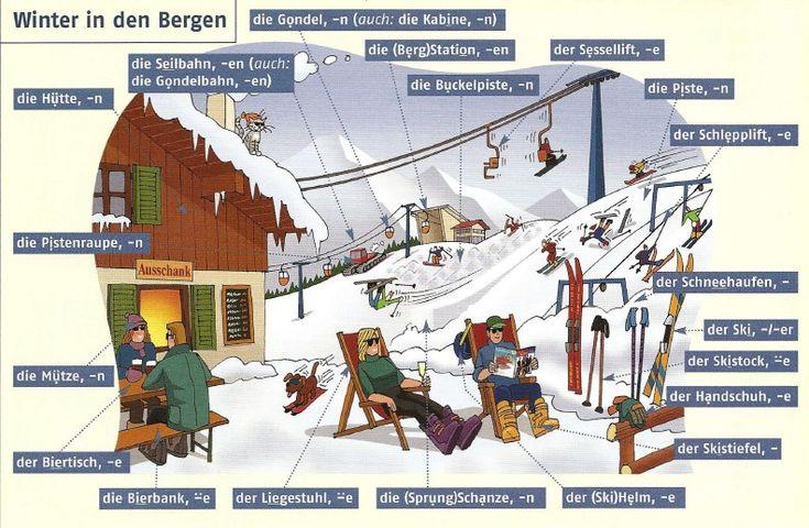 Der Winter auf Deutsch - Learn German