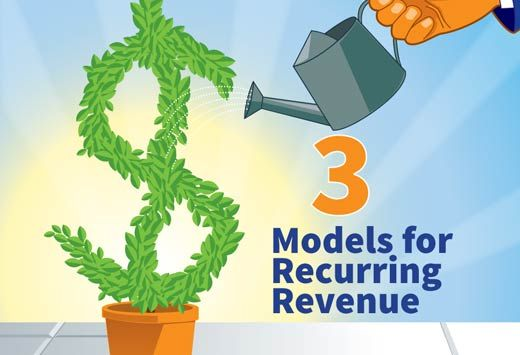 How to Choose the Right Recurring Revenue Model