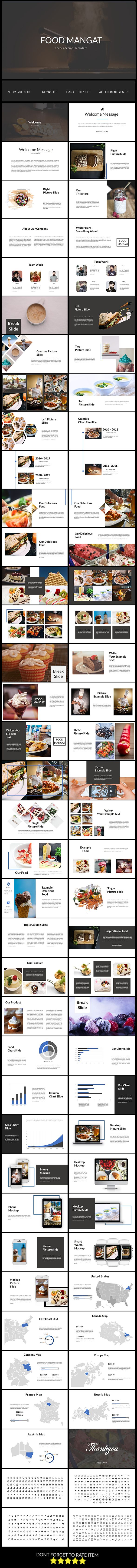 Food Mangat Keynote Presentation Template