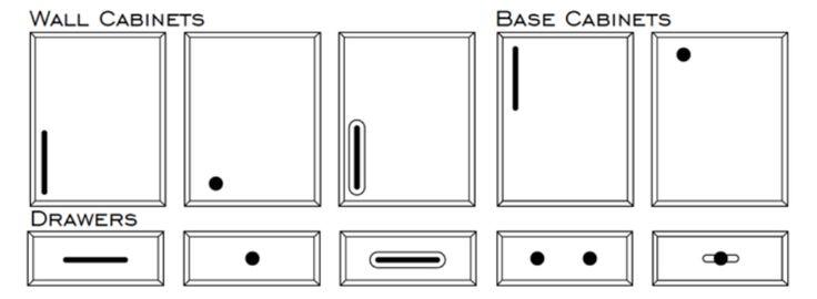33 best images about measurements on pinterest top. Black Bedroom Furniture Sets. Home Design Ideas