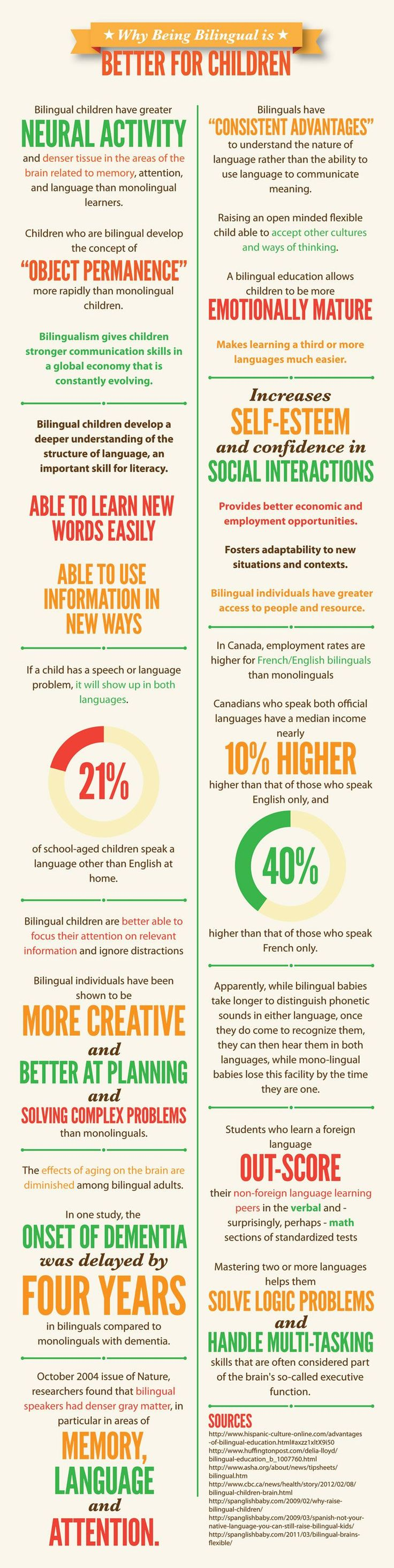 being bilingual important skill in a Why foreign language learning is still important times shows that being bilingual actually bilingual babies showed advanced skills in monitoring.